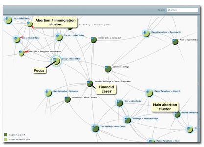 Search, Show Context, Expand on Demand: Supporting Large Graph Exploration with Degree-of-Interest